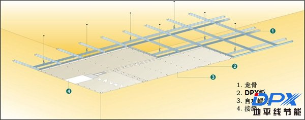 硅酸钙吊顶板